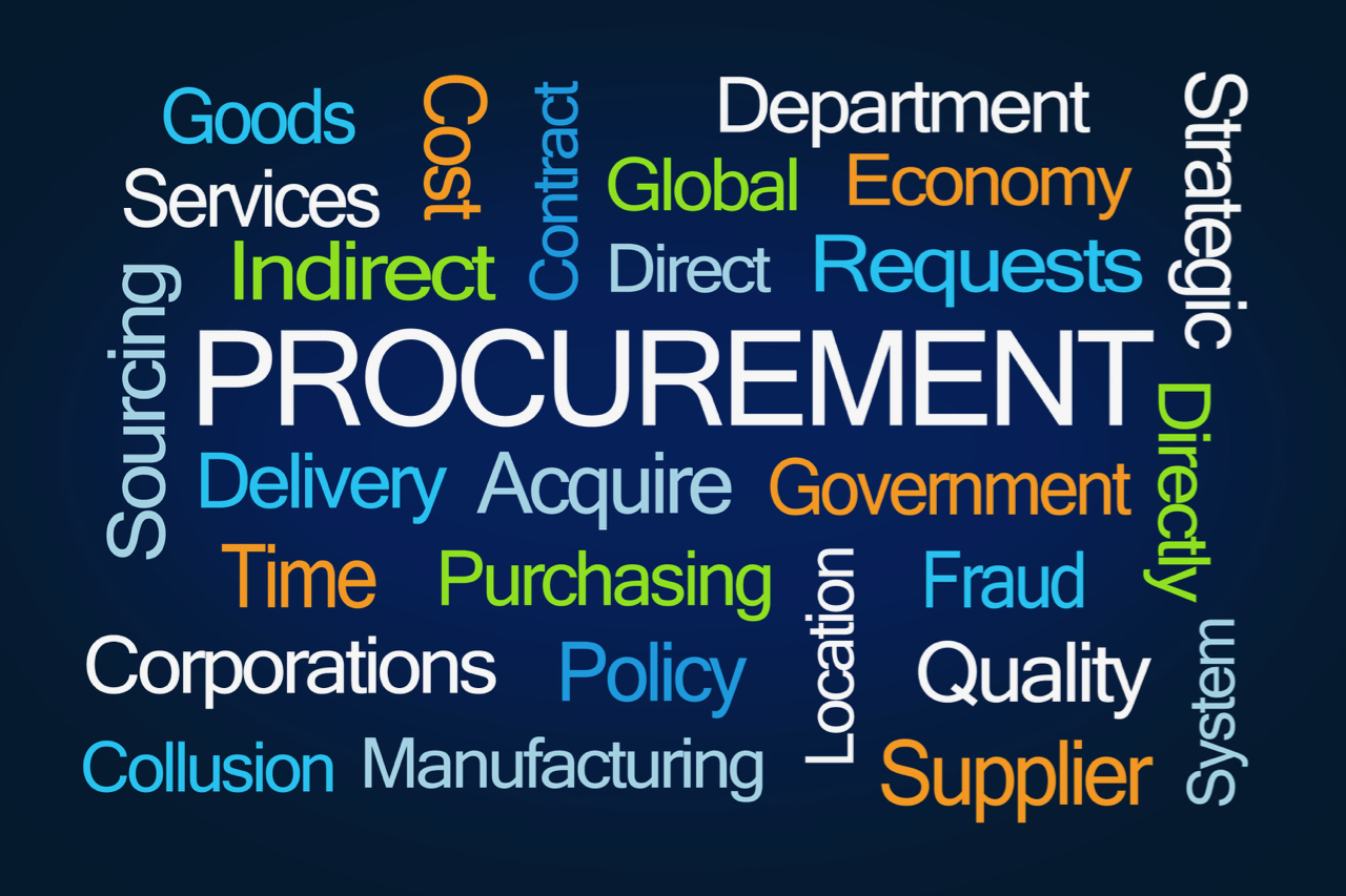 procurement-word-cloud